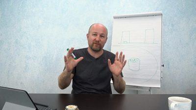 Энергетическое строение бизнеса