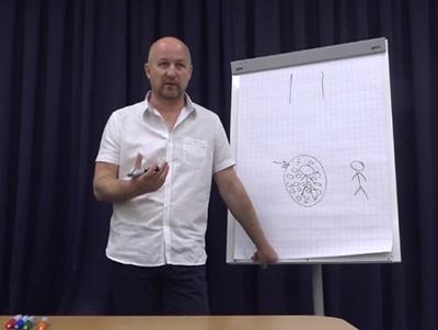 Основы самоисцеления и целительства